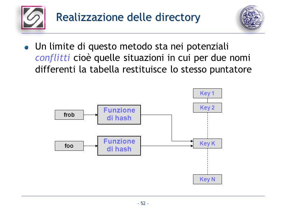 - 52 - Realizzazione delle directory Un limite di questo metodo sta nei potenziali conflitti cioè quelle situazioni in cui per due nomi differenti la