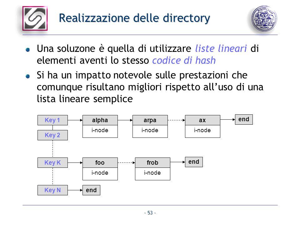 - 53 - Realizzazione delle directory Una soluzone è quella di utilizzare liste lineari di elementi aventi lo stesso codice di hash Si ha un impatto no