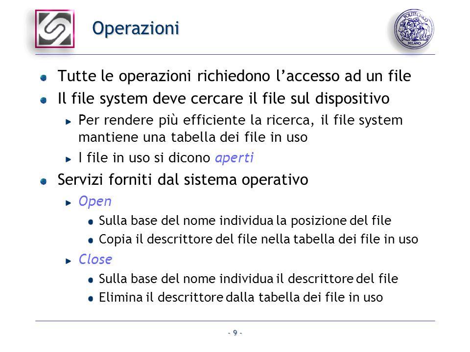 - 9 - Operazioni Tutte le operazioni richiedono laccesso ad un file Il file system deve cercare il file sul dispositivo Per rendere più efficiente la