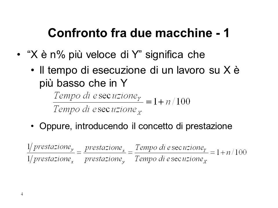 4 X è n% più veloce di Y significa che Il tempo di esecuzione di un lavoro su X è più basso che in Y Oppure, introducendo il concetto di prestazione Confronto fra due macchine - 1