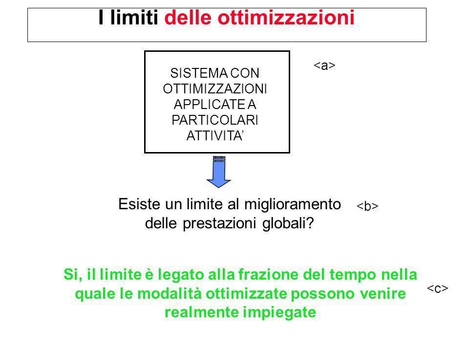 I limiti delle ottimizzazioni Esiste un limite al miglioramento delle prestazioni globali.