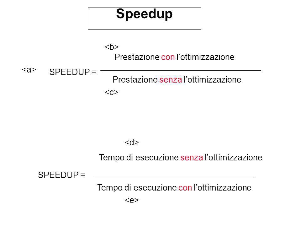 Speedup Prestazione con lottimizzazione Prestazione senza lottimizzazione SPEEDUP = Tempo di esecuzione con lottimizzazione Tempo di esecuzione senza lottimizzazione SPEEDUP =