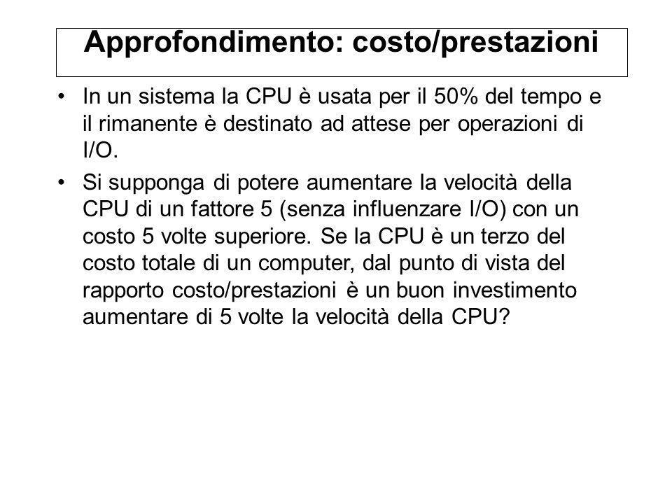 In un sistema la CPU è usata per il 50% del tempo e il rimanente è destinato ad attese per operazioni di I/O.