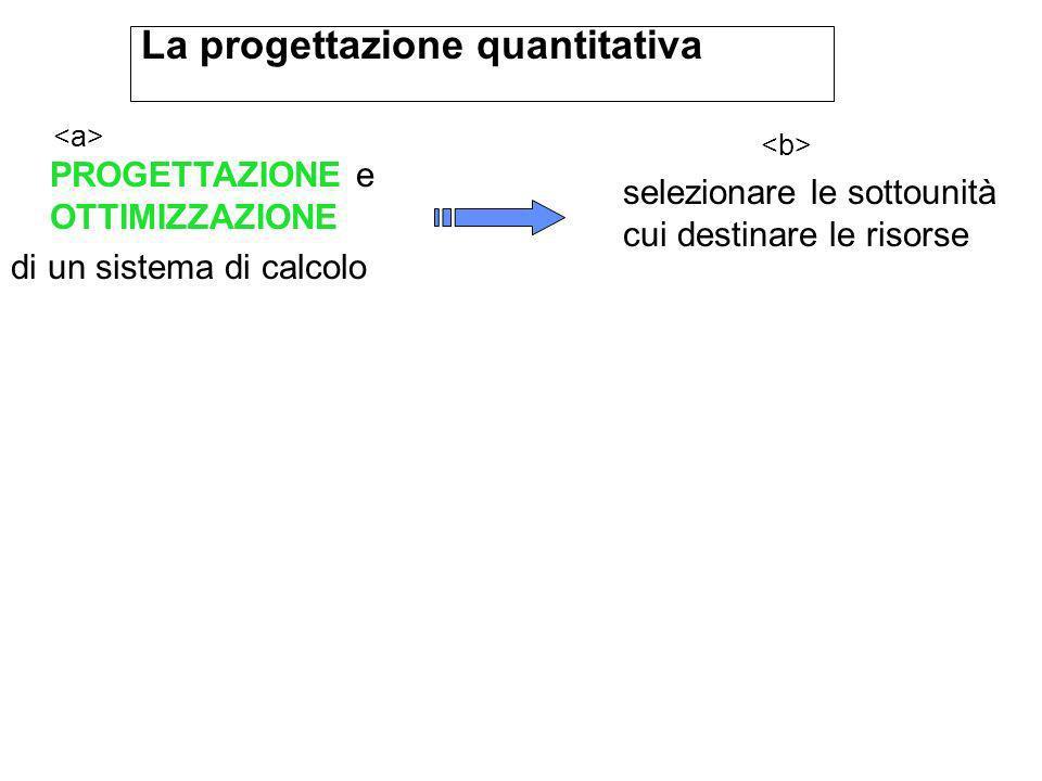 PROGETTAZIONE e OTTIMIZZAZIONE di un sistema di calcolo La progettazione quantitativa selezionare le sottounità cui destinare le risorse