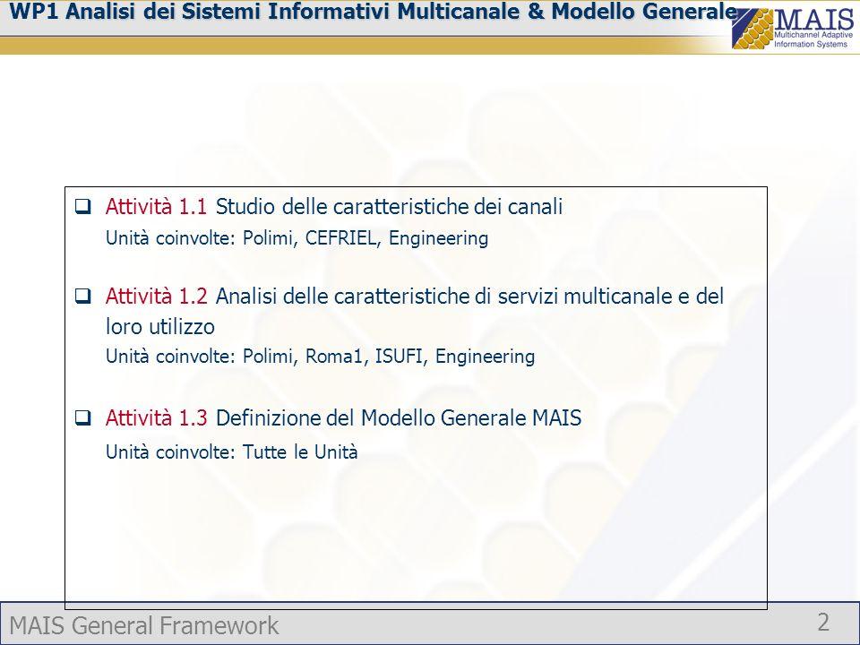 MAIS General Framework 2 Analisi dei Sistemi Informativi Multicanale & Modello Generale WP1 Analisi dei Sistemi Informativi Multicanale & Modello Generale Attività 1.1 Studio delle caratteristiche dei canali Unità coinvolte: Polimi, CEFRIEL, Engineering Attività 1.2 Analisi delle caratteristiche di servizi multicanale e del loro utilizzo Unità coinvolte: Polimi, Roma1, ISUFI, Engineering Attività 1.3 Definizione del Modello Generale MAIS Unità coinvolte: Tutte le Unità