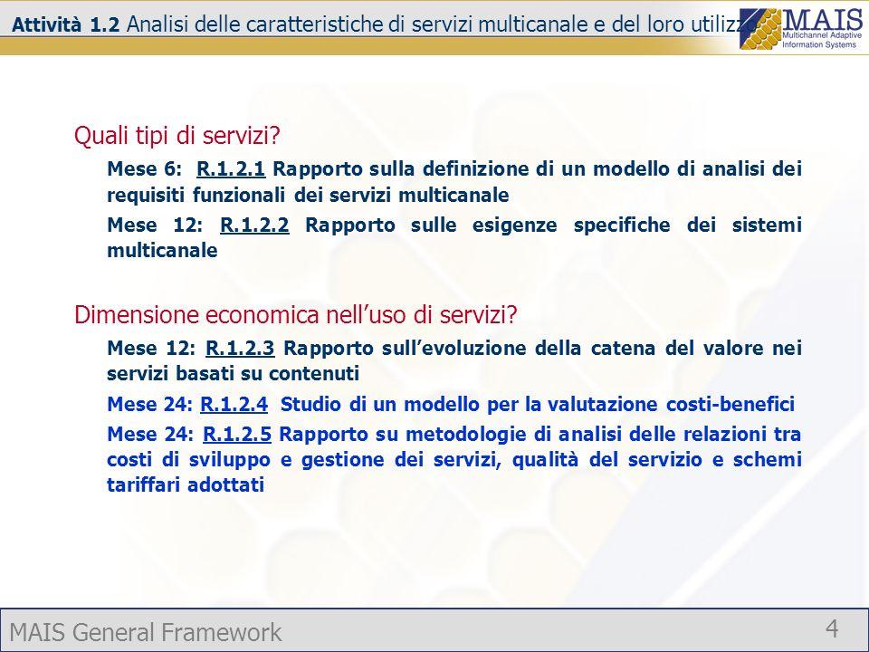 MAIS General Framework 4 Attività 1.2 Analisi delle caratteristiche di servizi multicanale e del loro utilizzo Quali tipi di servizi.