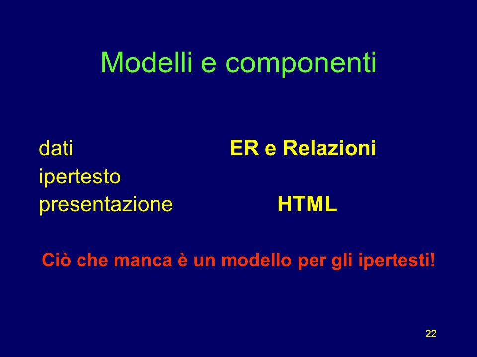 22 Modelli e componenti datiER e Relazioni ipertesto presentazioneHTML Ciò che manca è un modello per gli ipertesti!