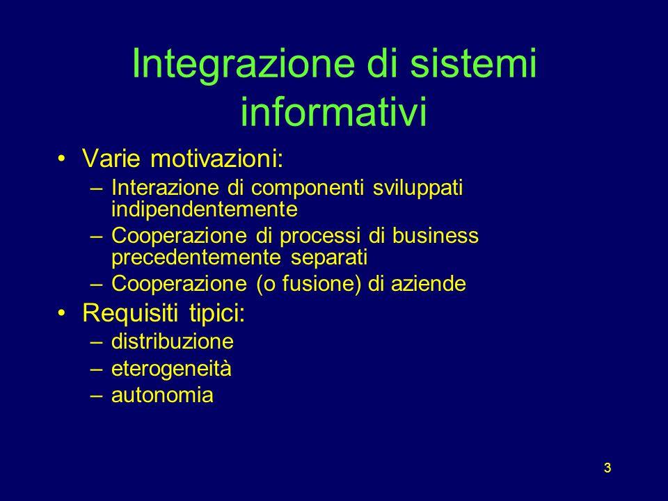 3 Integrazione di sistemi informativi Varie motivazioni: –Interazione di componenti sviluppati indipendentemente –Cooperazione di processi di business precedentemente separati –Cooperazione (o fusione) di aziende Requisiti tipici: –distribuzione –eterogeneità –autonomia
