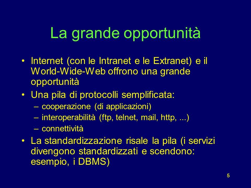 5 La grande opportunità Internet (con le Intranet e le Extranet) e il World-Wide-Web offrono una grande opportunità Una pila di protocolli semplificata: –cooperazione (di applicazioni) –interoperabilità (ftp, telnet, mail, http,...) –connettività La standardizzazione risale la pila (i servizi divengono standardizzati e scendono: esempio, i DBMS)
