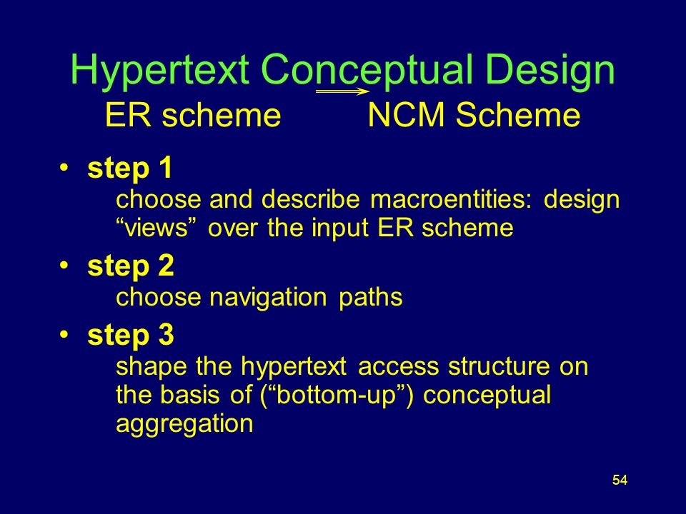 54 Hypertext Conceptual Design ER scheme NCM Scheme step 1 choose and describe macroentities: design views over the input ER scheme step 2 choose navigation paths step 3 shape the hypertext access structure on the basis of (bottom-up) conceptual aggregation