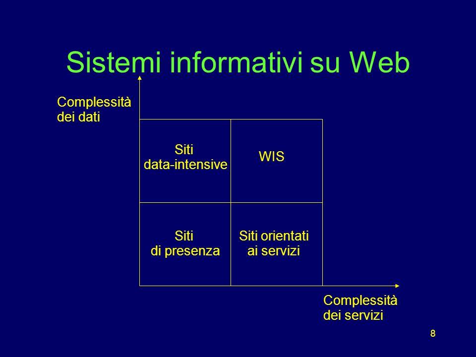 8 Sistemi informativi su Web Complessità dei dati Complessità dei servizi Siti data-intensive Siti di presenza Siti orientati ai servizi WIS