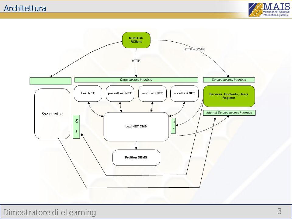 Dimostratore di eLearning 3 Architettura Xyz service