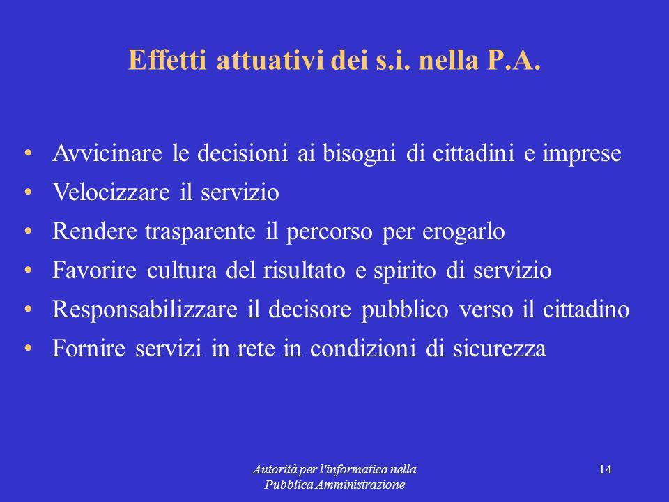 Autorità per l informatica nella Pubblica Amministrazione 14 Effetti attuativi dei s.i.