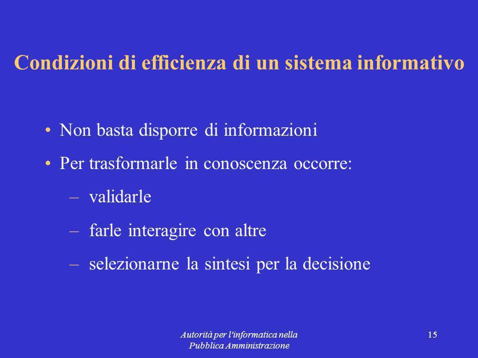 Autorità per l informatica nella Pubblica Amministrazione 15 Condizioni di efficienza di un sistema informativo Non basta disporre di informazioni Per trasformarle in conoscenza occorre: –validarle –farle interagire con altre –selezionarne la sintesi per la decisione