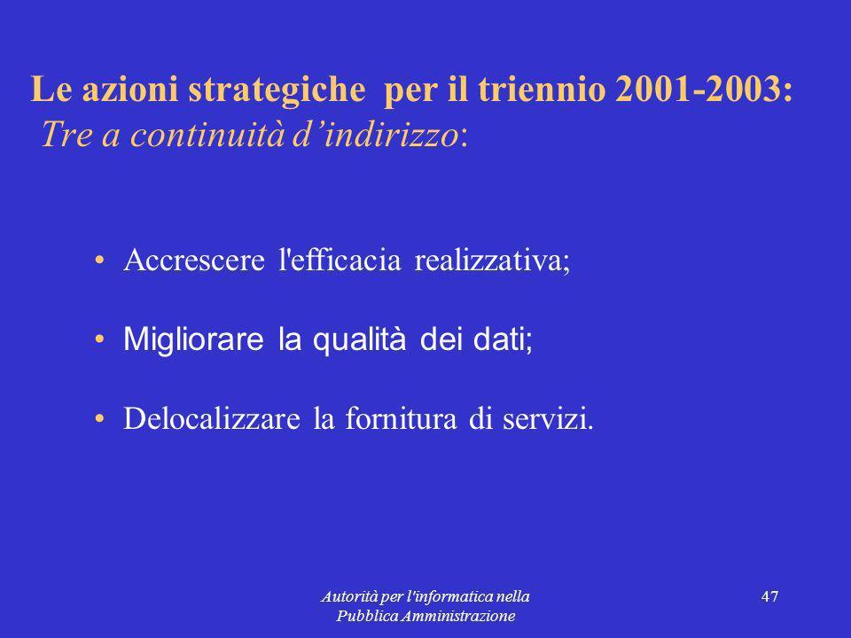 Autorità per l informatica nella Pubblica Amministrazione 47 Le azioni strategiche per il triennio 2001-2003: Tre a continuità dindirizzo: Accrescere l efficacia realizzativa; Migliorare la qualità dei dati; Delocalizzare la fornitura di servizi.