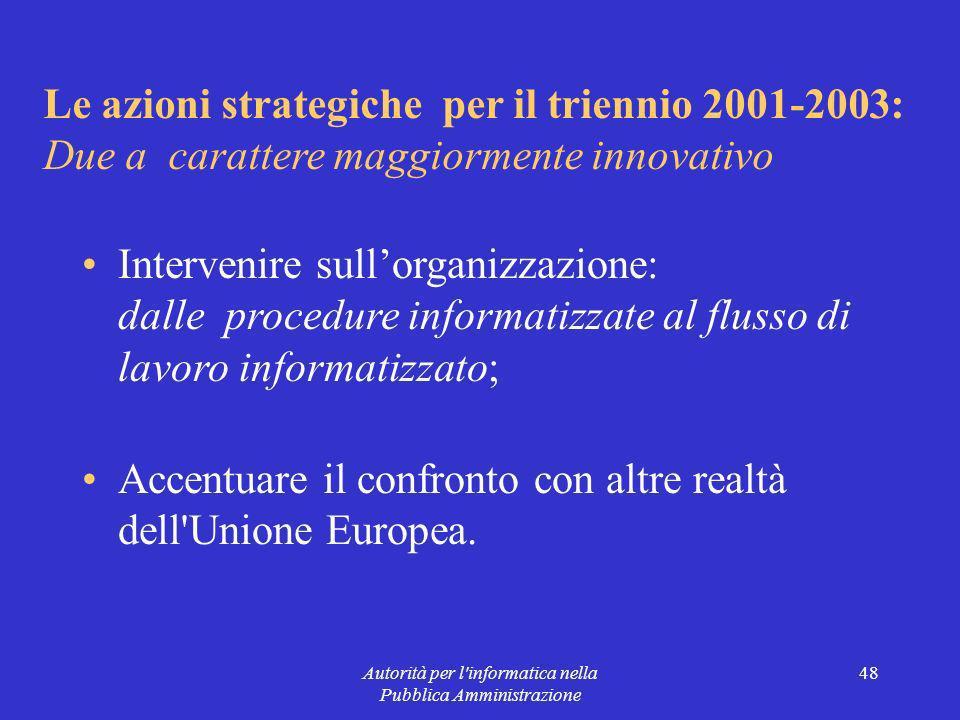 Autorità per l informatica nella Pubblica Amministrazione 48 Le azioni strategiche per il triennio 2001-2003: Due a carattere maggiormente innovativo Intervenire sullorganizzazione: dalle procedure informatizzate al flusso di lavoro informatizzato; Accentuare il confronto con altre realtà dell Unione Europea.