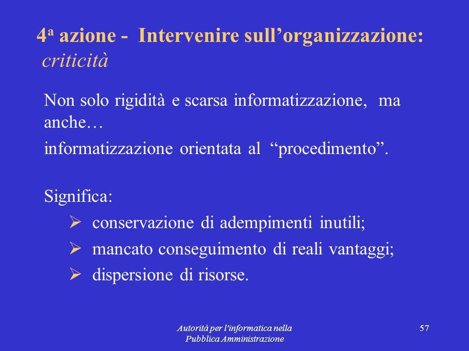 Autorità per l informatica nella Pubblica Amministrazione 57 4 a azione - Intervenire sullorganizzazione: criticità Non solo rigidità e scarsa informatizzazione, ma anche… informatizzazione orientata al procedimento.