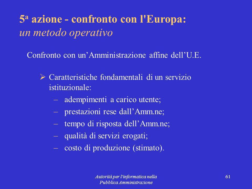 Autorità per l informatica nella Pubblica Amministrazione 61 5 a azione - confronto con l Europa: un metodo operativo Confronto con unAmministrazione affine dellU.E.