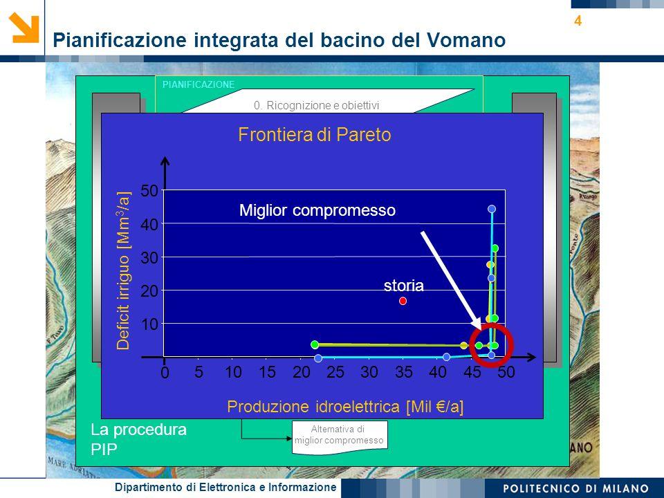 Dipartimento di Elettronica e Informazione 4 Portatori 0.