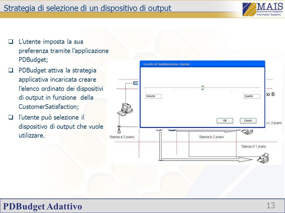 PDBudget Adattivo 13 Strategia di selezione di un dispositivo di output Lutente imposta la sua preferenza tramite lapplicazione PDBudget; PDBudget att