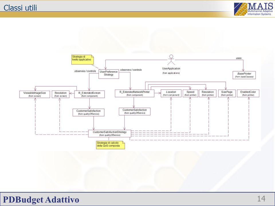 PDBudget Adattivo 14 Classi utili