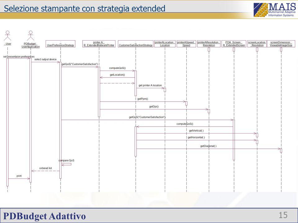 PDBudget Adattivo 15 Selezione stampante con strategia extended