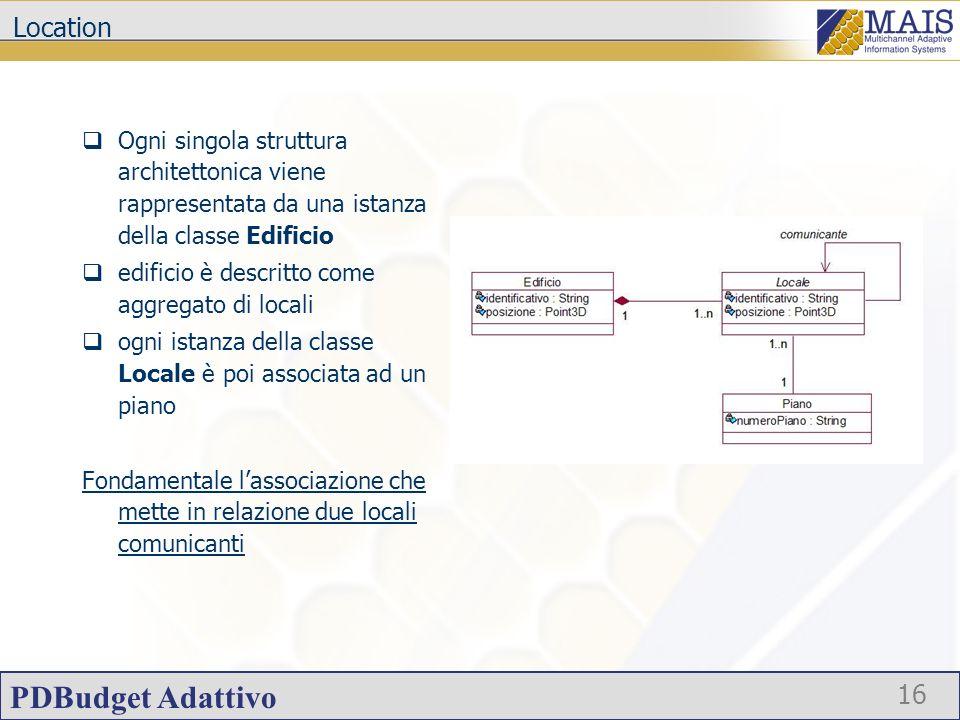 PDBudget Adattivo 16 Location Ogni singola struttura architettonica viene rappresentata da una istanza della classe Edificio edificio è descritto come