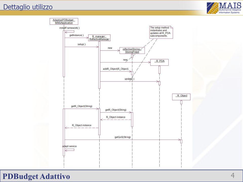 PDBudget Adattivo 4 Dettaglio utilizzo