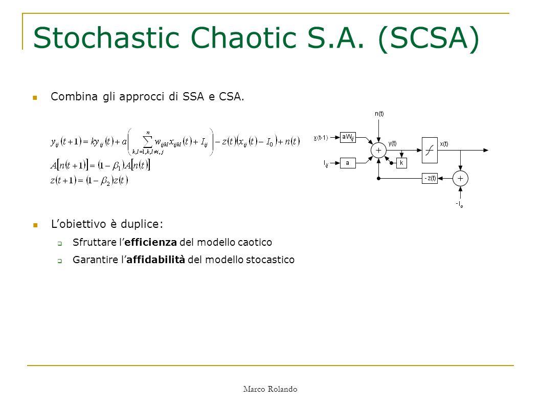 Marco Rolando Stochastic Chaotic S.A. (SCSA) Combina gli approcci di SSA e CSA.