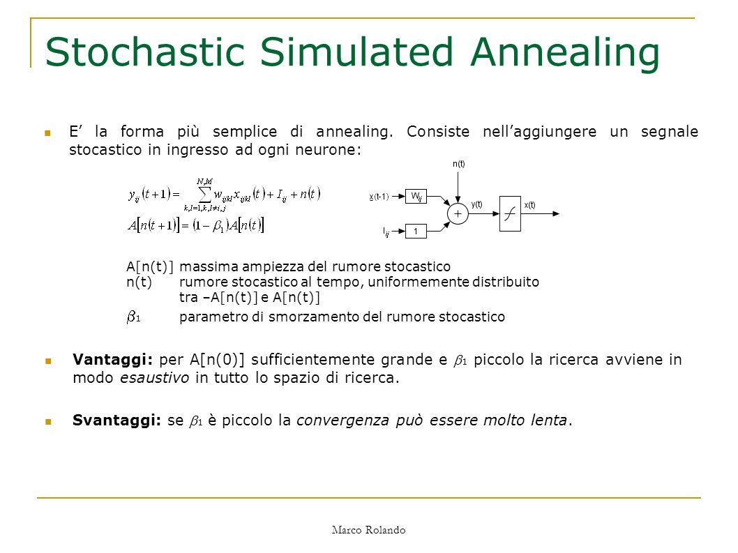 Marco Rolando Stochastic Simulated Annealing A[n(t)]massima ampiezza del rumore stocastico n(t)rumore stocastico al tempo, uniformemente distribuito tra –A[n(t)] e A[n(t)] 1 parametro di smorzamento del rumore stocastico E la forma più semplice di annealing.