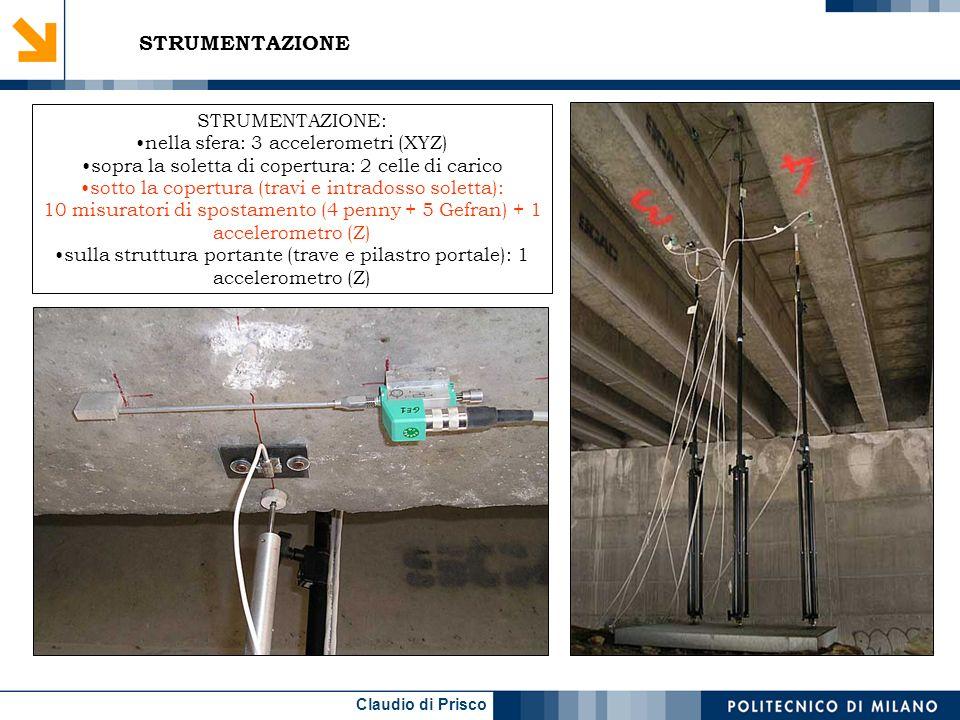 Claudio di Prisco STRUMENTAZIONE STRUMENTAZIONE: nella sfera: 3 accelerometri (XYZ) sopra la soletta di copertura: 2 celle di carico sotto la copertur