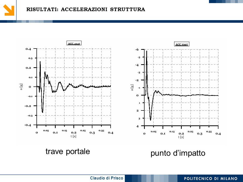 Claudio di Prisco RISULTATI: ACCELERAZIONI STRUTTURA punto dimpatto trave portale