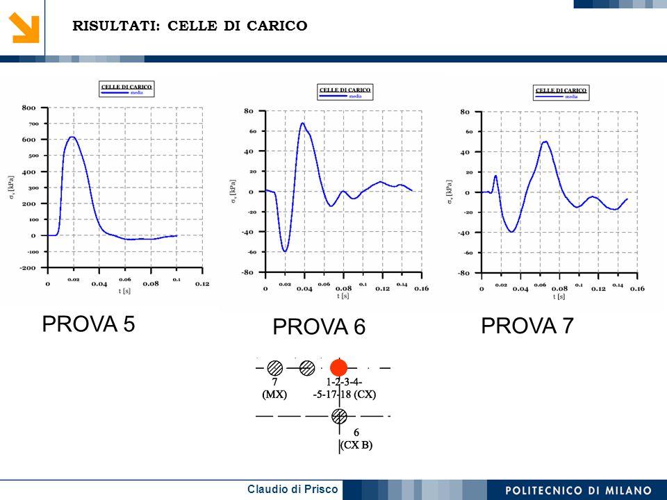 Claudio di Prisco RISULTATI: CELLE DI CARICO PROVA 5 PROVA 6 PROVA 7