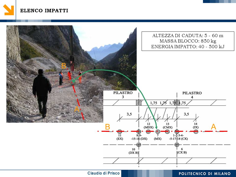 Claudio di Prisco STRUMENTAZIONE STRUMENTAZIONE: nella sfera: 3 accelerometri (XYZ) sopra la soletta di copertura: 2 celle di carico sotto la copertura (travi e intradosso soletta): 9 misuratori di spostamento (4 penny + 5 Gefran) + 1 accelerometro (Z) sulla struttura portante (trave e pilastro portale): 1 accelerometro (Z)