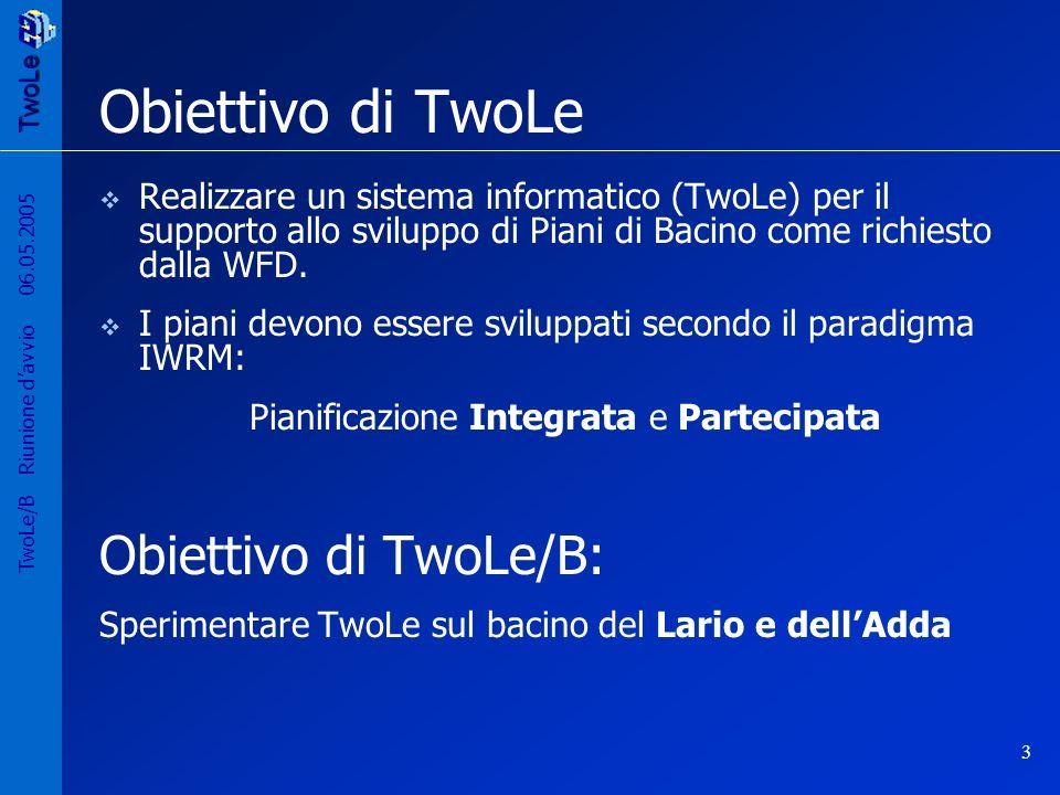 TwoLe 14 TwoLe/B Riunione davvio 06.05.2005 Costruzione degli indicatori: un esempio di monte