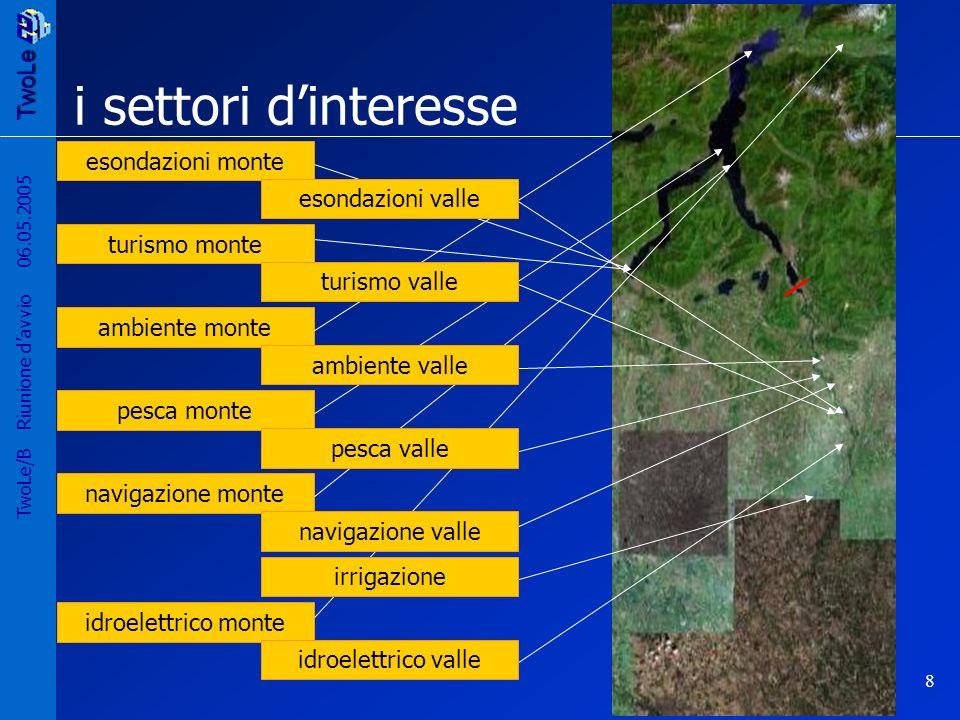 TwoLe 19 TwoLe/B Riunione davvio 06.05.2005 I modelli dei componenti Afflusso Erogazione Riparto delle derivazioni Sistema irriguo Per decidere occorre descrivere (simulare): Propagazione lungo lasta (apporti concentrati e distribuiti) Colture ecosistema