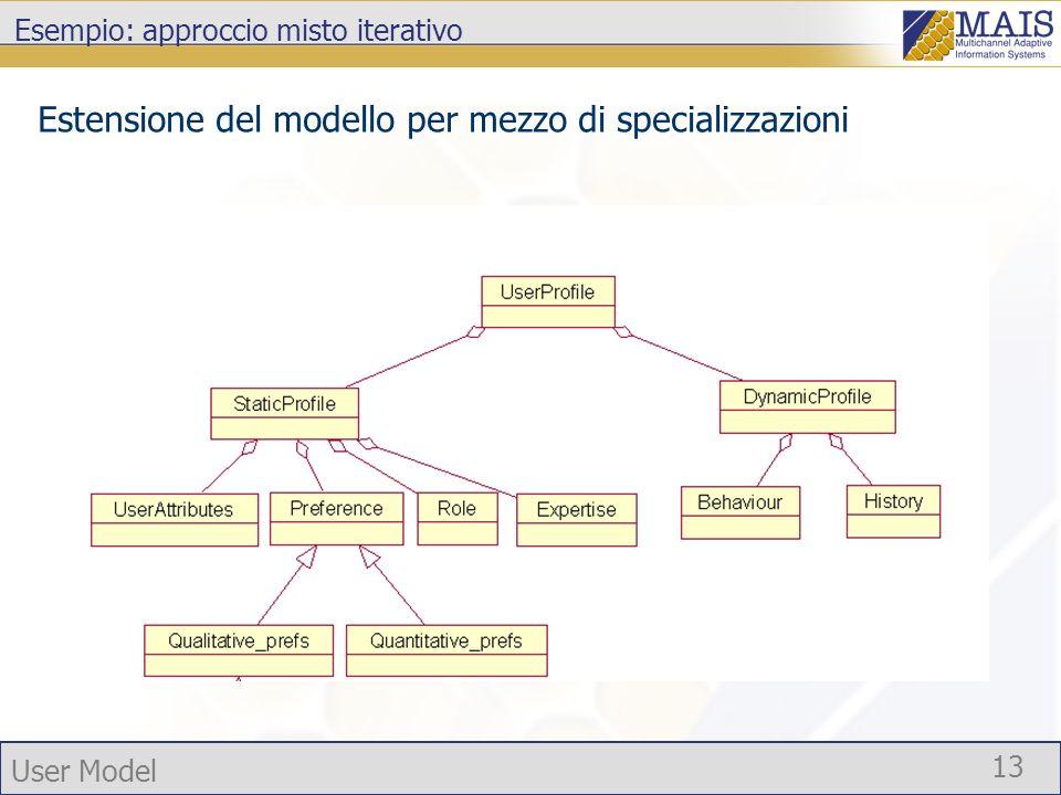 User Model 13 Esempio: approccio misto iterativo Estensione del modello per mezzo di specializzazioni