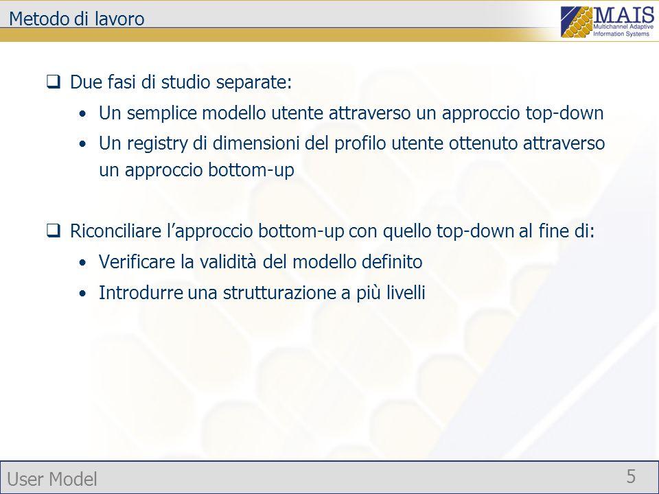 User Model 6 Indice Obiettivi Strategia Top-down Strategia Bottom-up Esempio
