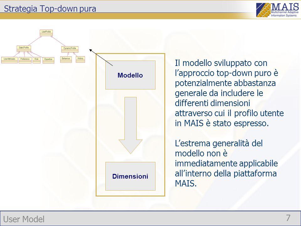User Model 8 Indice Obiettivi Strategia Top-down Strategia Bottom-up Esempio