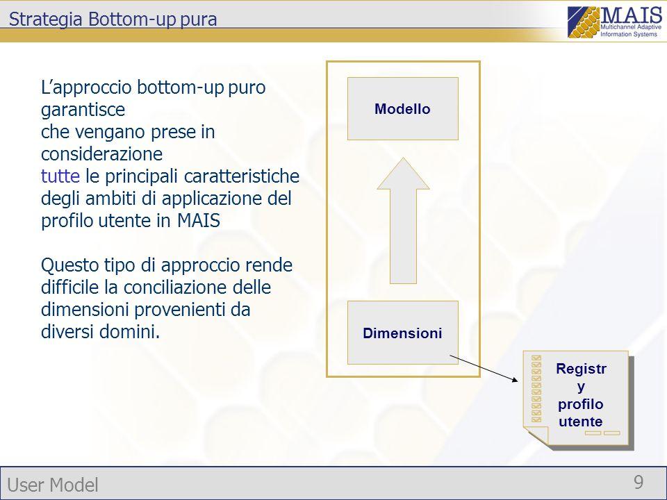 User Model 9 Strategia Bottom-up pura Modello Dimensioni Lapproccio bottom-up puro garantisce che vengano prese in considerazione tutte le principali caratteristiche degli ambiti di applicazione del profilo utente in MAIS Questo tipo di approccio rende difficile la conciliazione delle dimensioni provenienti da diversi domini.