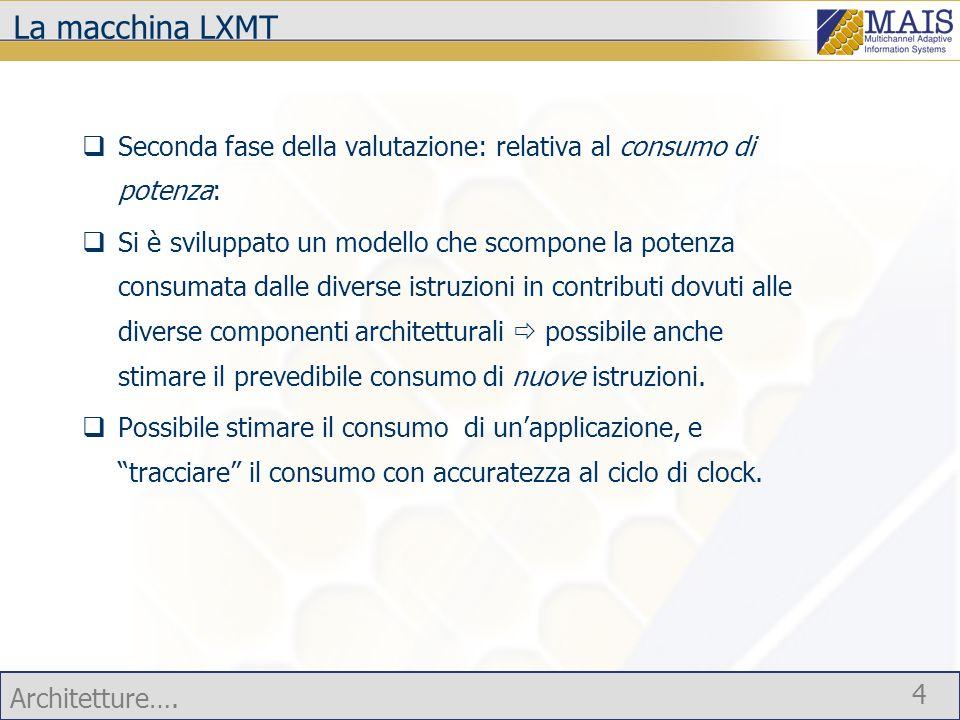 Architetture…. 5 La macchina LXMT