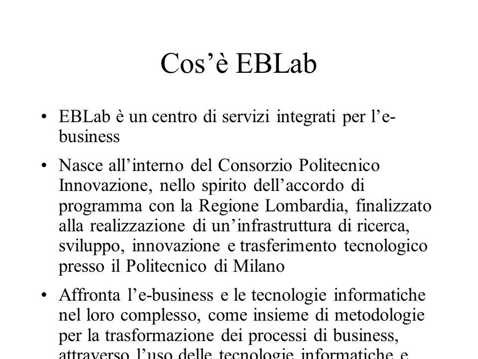 Cosè EBLab EBLab è un centro di servizi integrati per le- business Nasce allinterno del Consorzio Politecnico Innovazione, nello spirito dellaccordo d