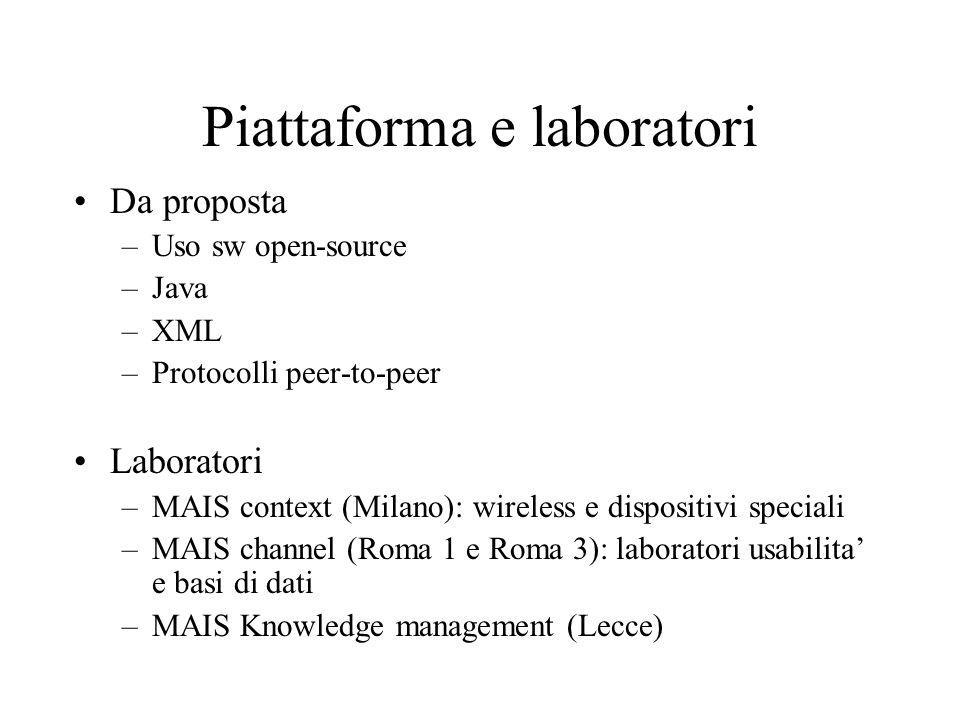 Platform Operating system: Linux,Unix,Windows, … J2EE v.