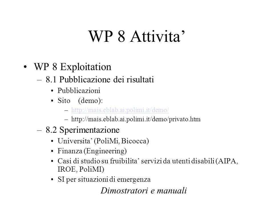 WP 8 Attivita WP 8 Exploitation –8.1 Pubblicazione dei risultati Pubblicazioni Sito(demo): –http://mais.eblab.ai.polimi.it/demo/http://mais.eblab.ai.p