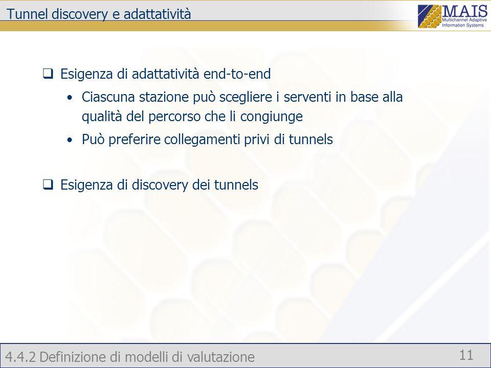 4.4.2 Definizione di modelli di valutazione 11 Tunnel discovery e adattatività Esigenza di adattatività end-to-end Ciascuna stazione può scegliere i serventi in base alla qualità del percorso che li congiunge Può preferire collegamenti privi di tunnels Esigenza di discovery dei tunnels