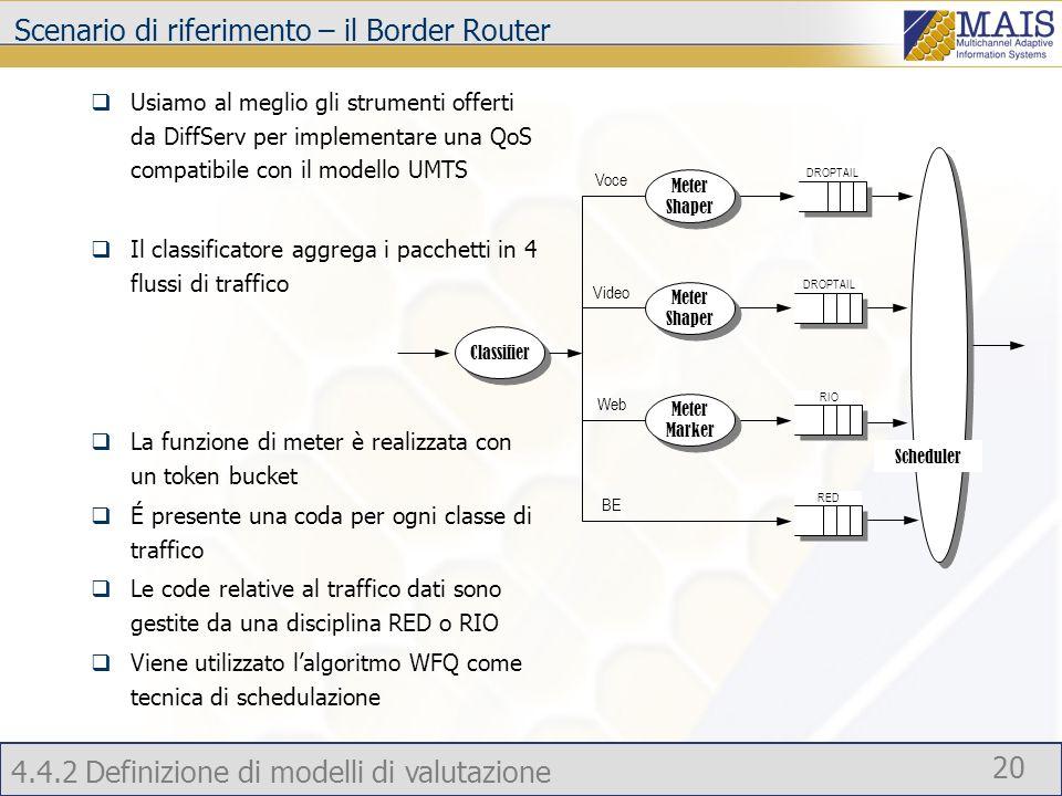 4.4.2 Definizione di modelli di valutazione 20 Scenario di riferimento – il Border Router Usiamo al meglio gli strumenti offerti da DiffServ per implementare una QoS compatibile con il modello UMTS Il classificatore aggrega i pacchetti in 4 flussi di traffico La funzione di meter è realizzata con un token bucket É presente una coda per ogni classe di traffico Le code relative al traffico dati sono gestite da una disciplina RED o RIO Viene utilizzato lalgoritmo WFQ come tecnica di schedulazione Web Video BE Voce Classifier Meter Shaper Meter Marker Meter Shaper DROPTAIL RIO RED DROPTAIL Scheduler