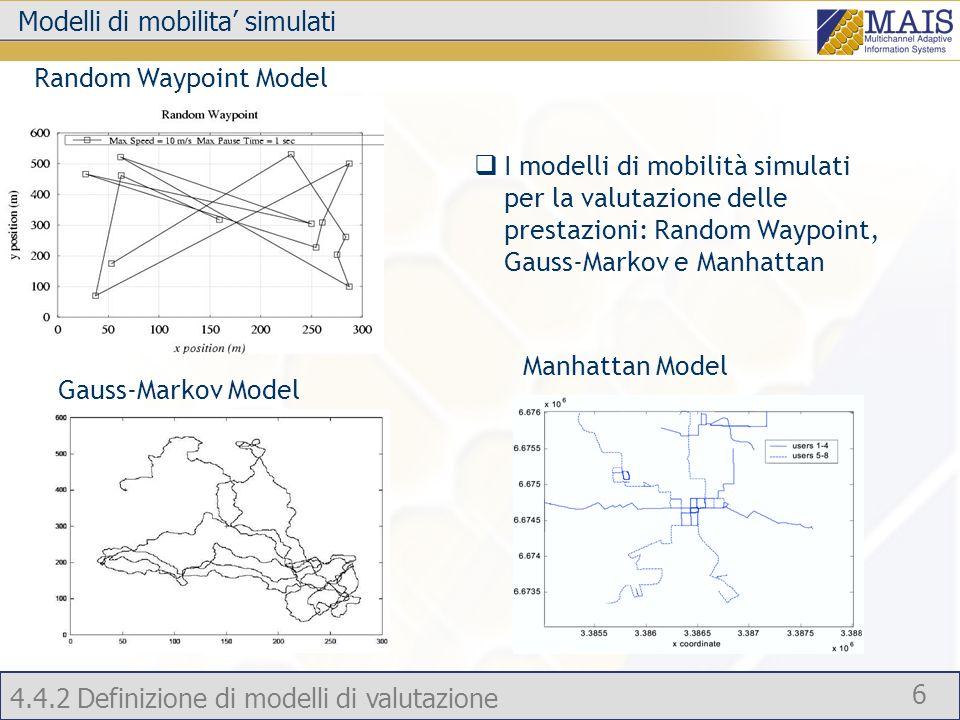 4.4.2 Definizione di modelli di valutazione 6 Random Waypoint Model Modelli di mobilita simulati Manhattan Model Gauss-Markov Model I modelli di mobilità simulati per la valutazione delle prestazioni: Random Waypoint, Gauss-Markov e Manhattan