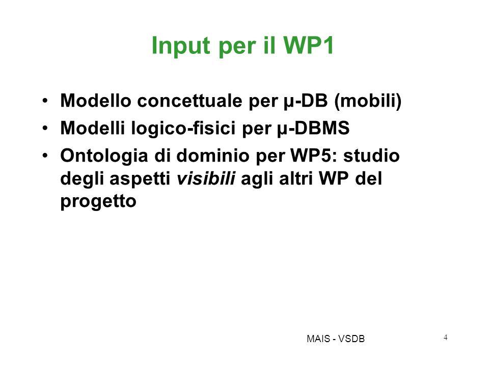 MAIS - VSDB 4 Input per il WP1 Modello concettuale per μ-DB (mobili) Modelli logico-fisici per μ-DBMS Ontologia di dominio per WP5: studio degli aspetti visibili agli altri WP del progetto