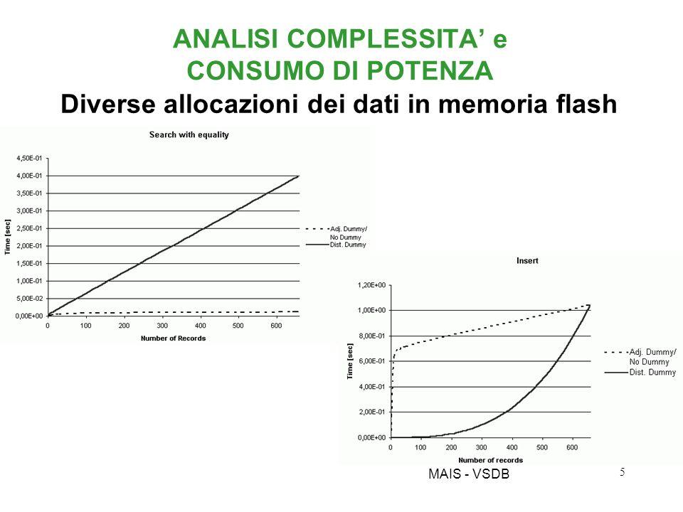 MAIS - VSDB 5 ANALISI COMPLESSITA e CONSUMO DI POTENZA Diverse allocazioni dei dati in memoria flash