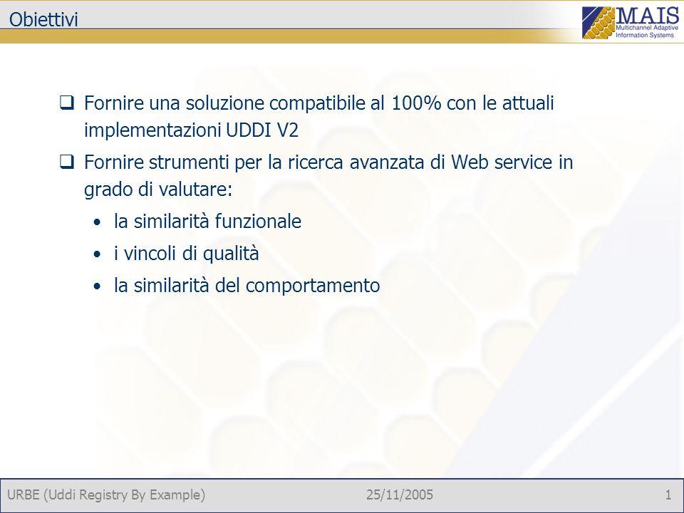 Pierluigi Plebani - Politecnico di Milano MAIS Registry URBE (Uddi Registry By Example) WP2 Roma - 25 Novembre 2005